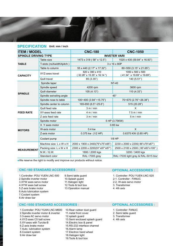 Thông số Máy Phay DENVER CNC