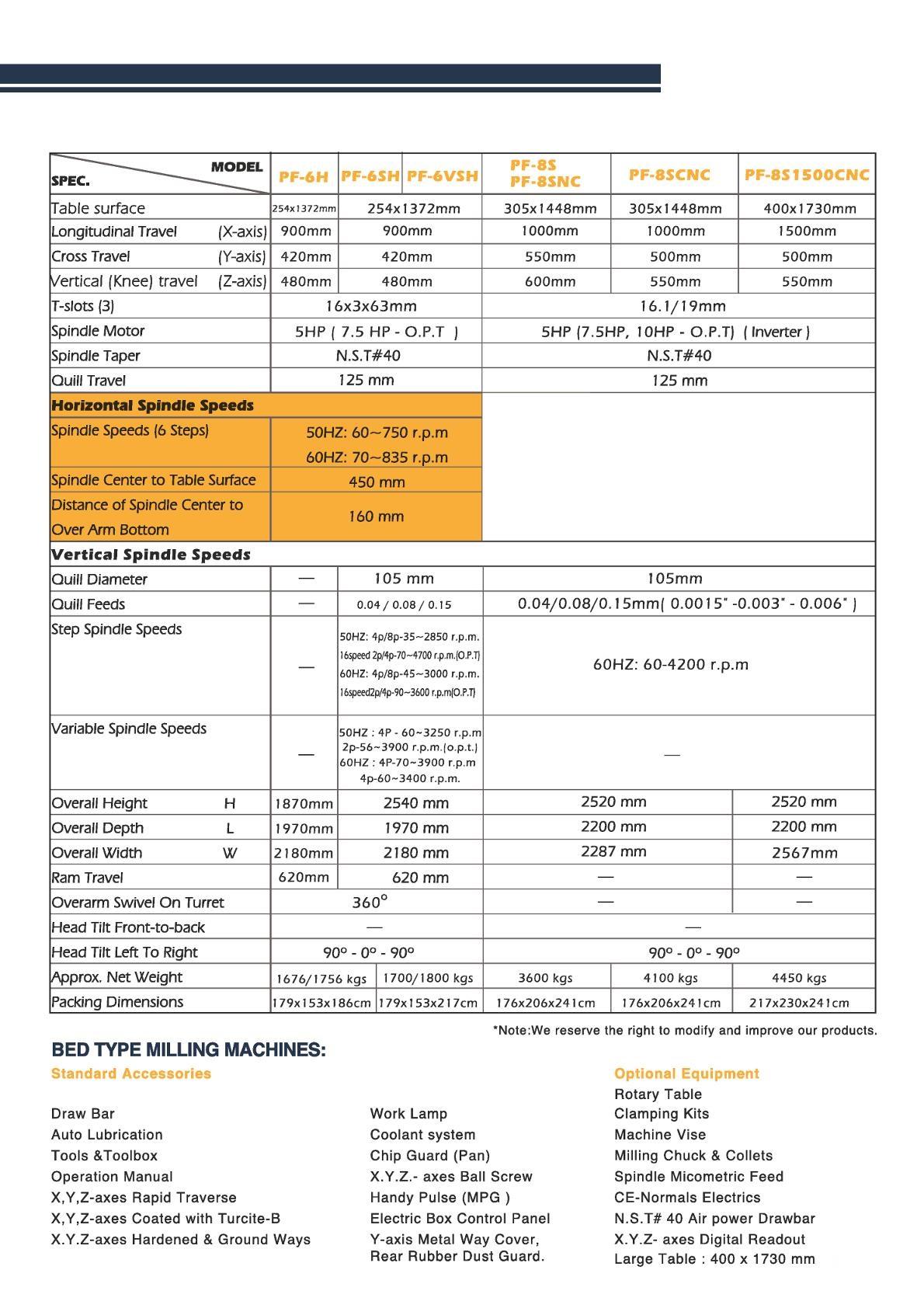 thông số Máy Phay CNC PAOFONG