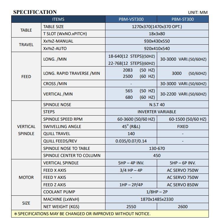 Thông số Máy Phay Giường PHOEBUS 300
