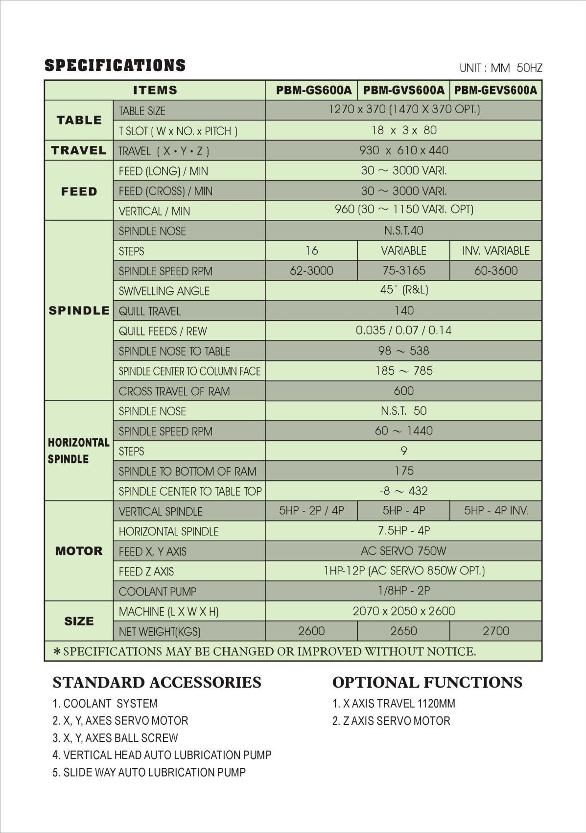 Thông số Máy Phay Vạn Năng PHOEBUS GS-600