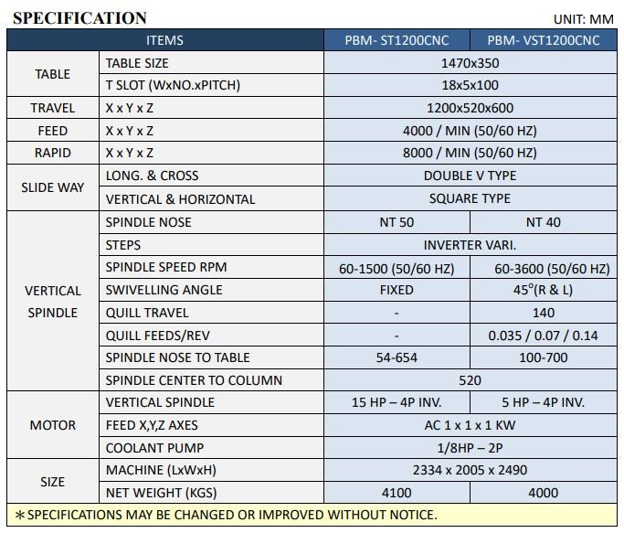 thông số Thông số Máy Phay CNC PHOEBUS 1200