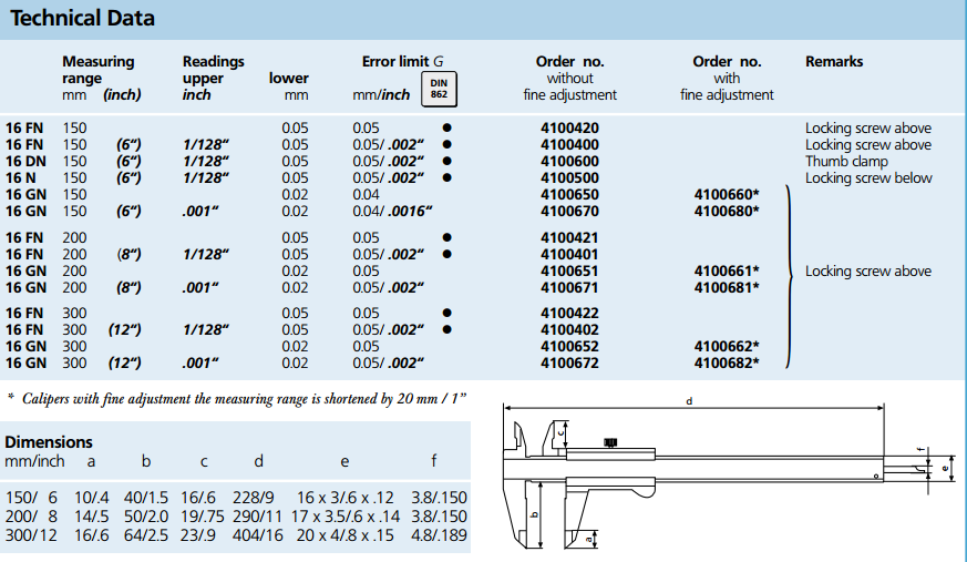 thông số Thước Cặp cơ MAHR 16 FN