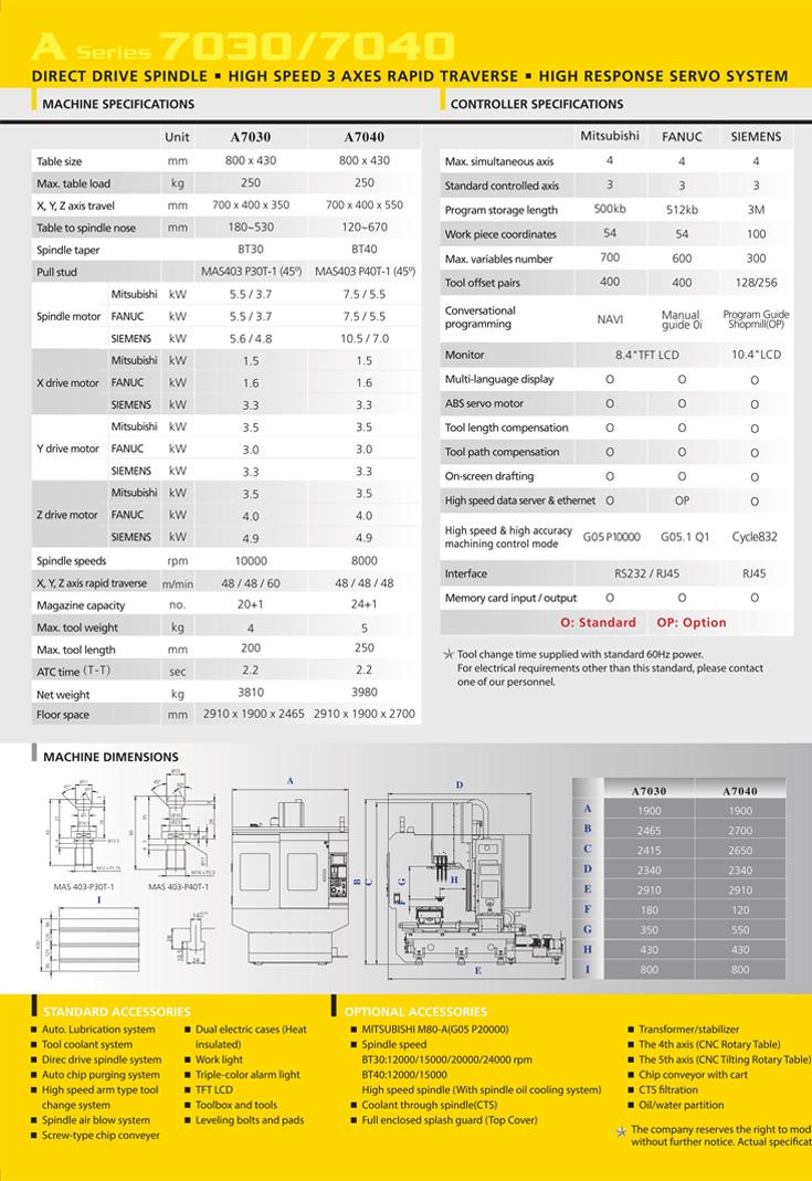 thông số Trung Tâm Gia Công Taro CNC ARES SEIKI A series